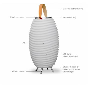 Kooduu lamp, Synergy 50